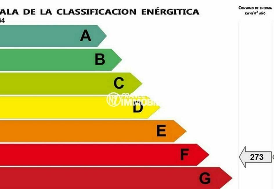 agence immobiliere empuriabrava espagne: bilan énergétique de la villa ref.3854