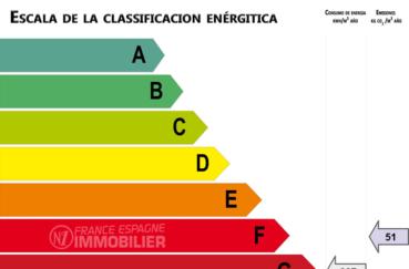 immobilier roses: bilan énergétique du studio ref.3874