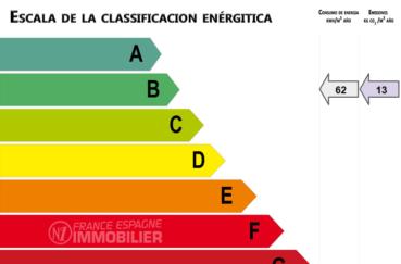 achat rosas: bilan énergétique de la villa moderne ref.3894, très sobre