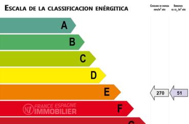 immobilier costa brava: villa ref.3919, bilan énergétique