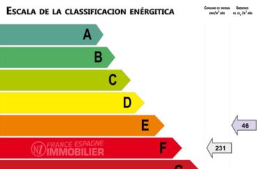 costa brava house: villa ref.3932, bilan énergétique
