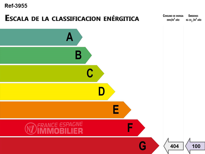 agence rosas: villa ref.3955, bilan énergétique