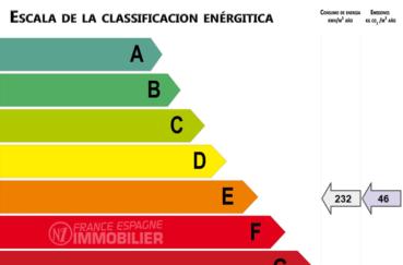 immobilier a empuriabrava: villa ref.3970, bilan énergétique