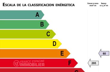 immobilier a empuriabrava: villa ref 3981, bilan énergétique