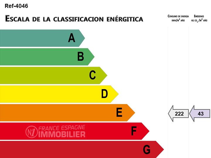 habitaclia rosas: villa ref.4046, le bilan énergétique