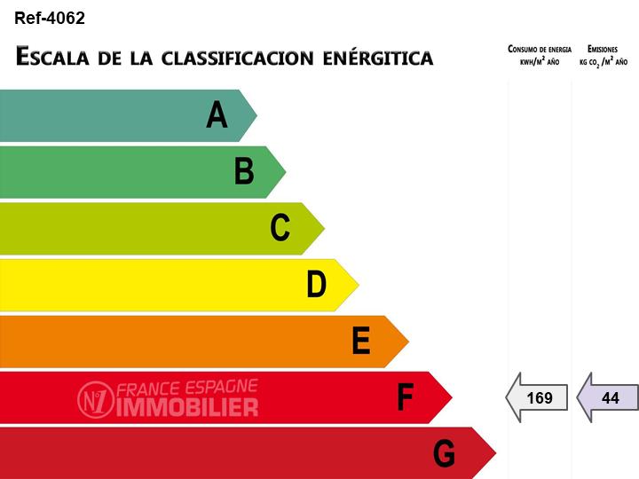 habitaclia empuriabrava: bilan énergétique ref.4062