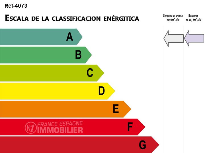 achat rosas: villa ref.4073, le bilan énergétique