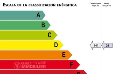 vente immobilier espagne costa brava: villa ref.4094, bilan énergétique