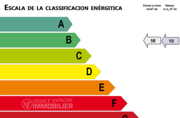 empuriabrava immobilier vente: villa ref.4099, bilan énergétique