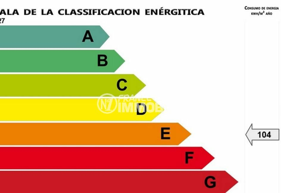 costabrava immo: commerce ref.4127, bilan énergétique