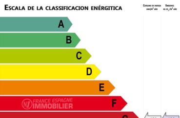 acheter a empuriabrava: villa ref.4160, bilan énergétique
