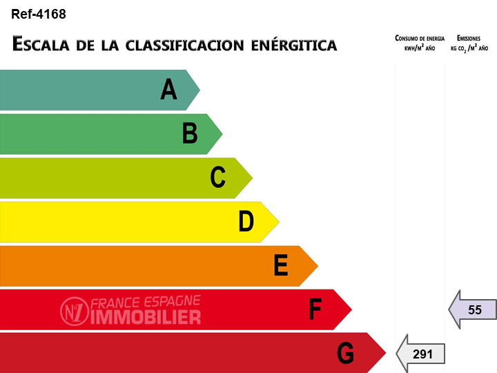 santa margarita: appartement ref.4168, bilan énergétique