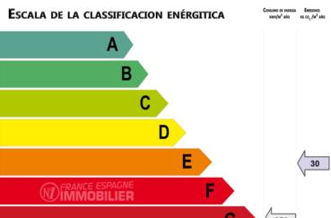 santa margarita rosas: appartement ref.4235, le bilan énergétique